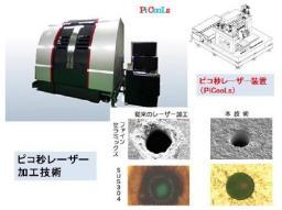 ピコ秒レーザー加工技術と装置(PiCooLs)_写真