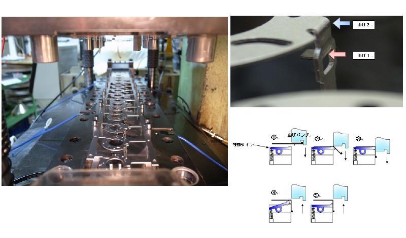 順送り式プレス加工用ダイユニット、順送り式プレス加工装置による三次元精密部品の製造_写真